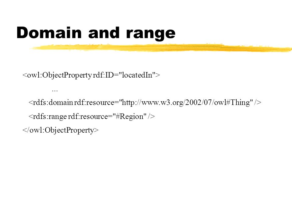 Domain and range <owl:ObjectProperty rdf:ID= locatedIn > ...