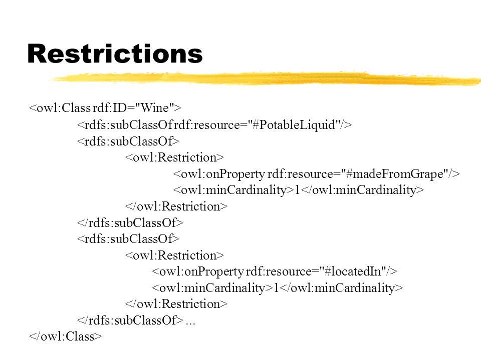 Restrictions <owl:Class rdf:ID= Wine >