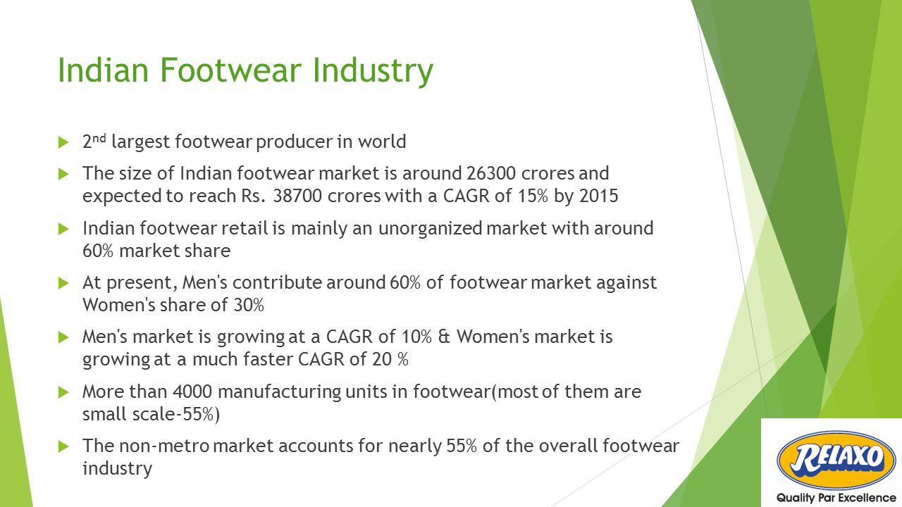 Indian Footwear Industry