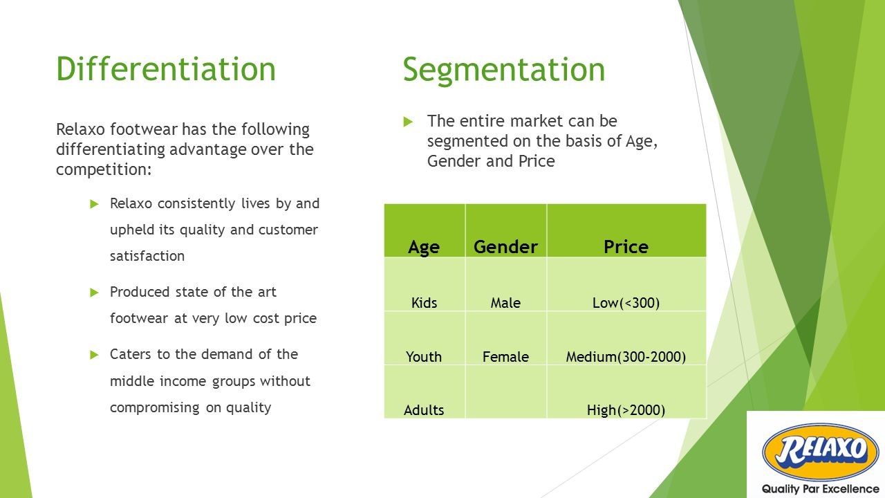 Differentiation Segmentation Age Gender Price