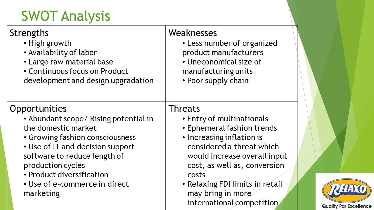 SWOT Analysis Strengths Weaknesses Opportunities Threats High growth