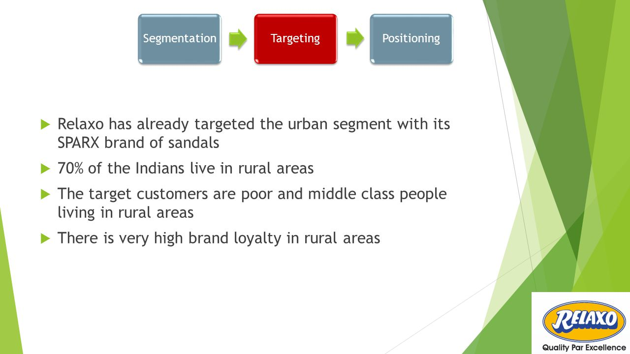 70% of the Indians live in rural areas