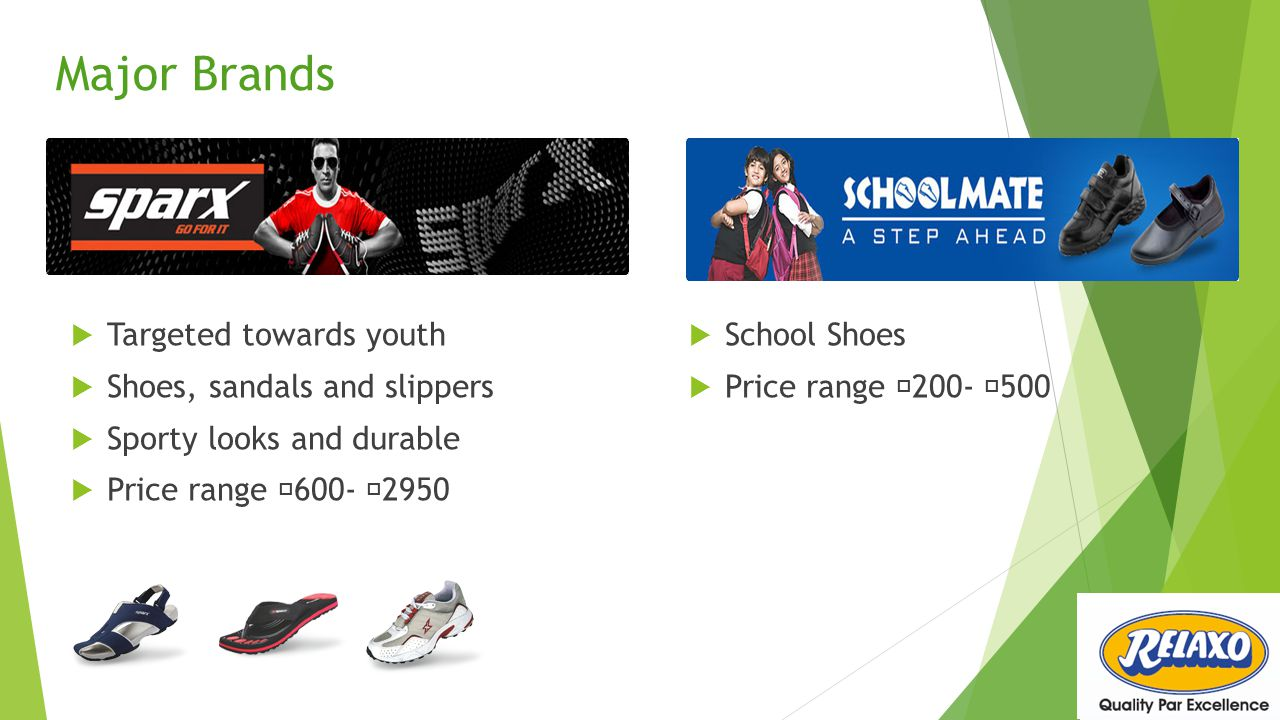 Major Brands Targeted towards youth Shoes, sandals and slippers