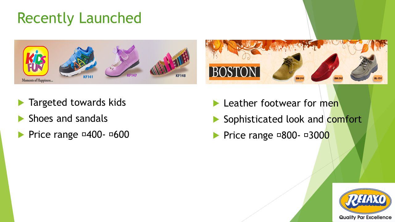 Recently Launched Targeted towards kids Leather footwear for men
