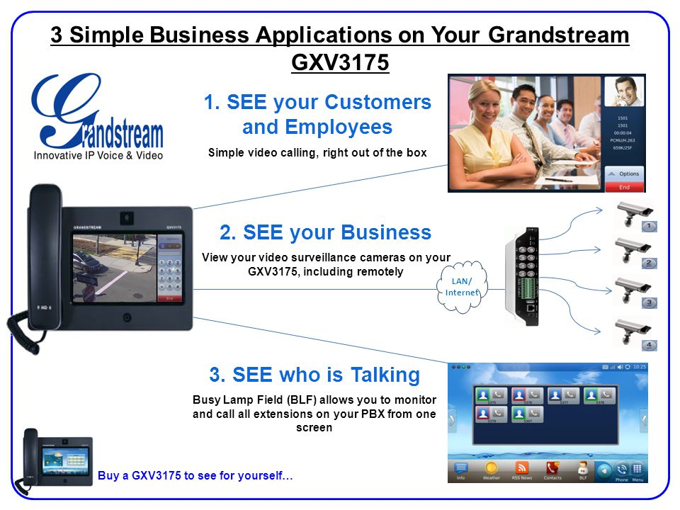 3 Simple Business Applications on Your Grandstream GXV3175