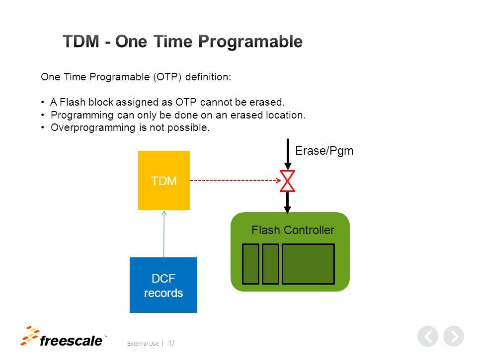 i.MX Trust Architecture Features