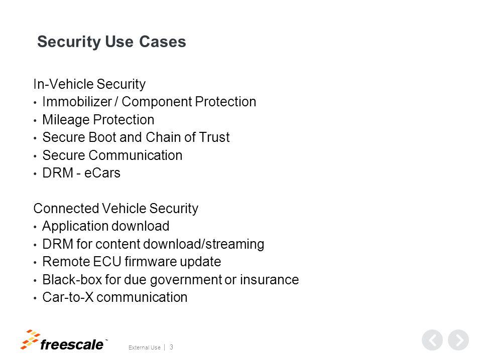 Automotive Security - Timeline