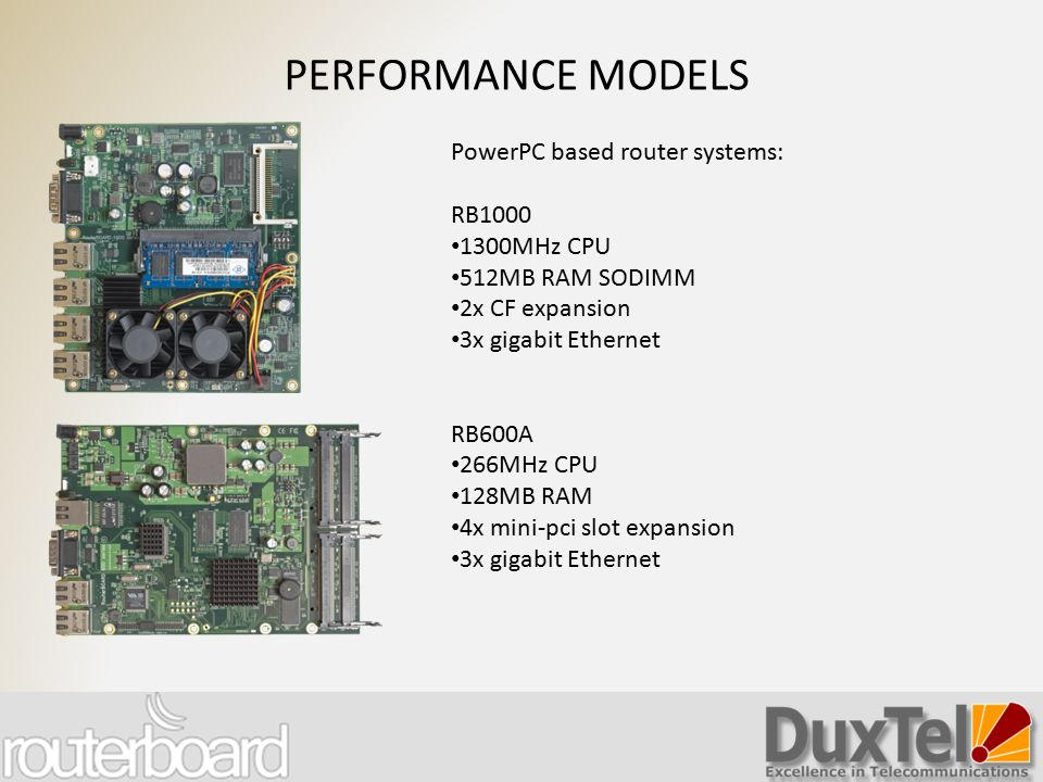 PERFORMANCE MODELS PowerPC based router systems: RB1000 1300MHz CPU