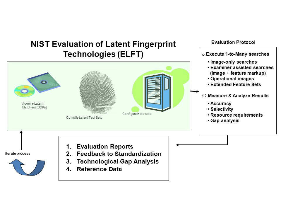 NIST Evaluation of Latent Fingerprint Technologies (ELFT)