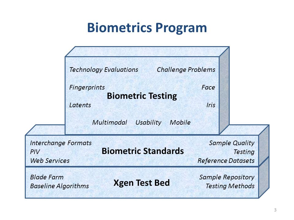 Biometrics Program Biometric Testing Biometric Standards Xgen Test Bed
