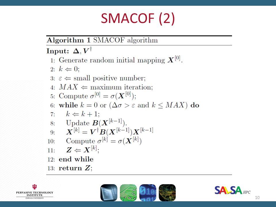 SMACOF (2)