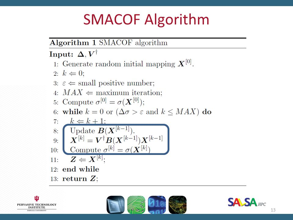 SMACOF Algorithm