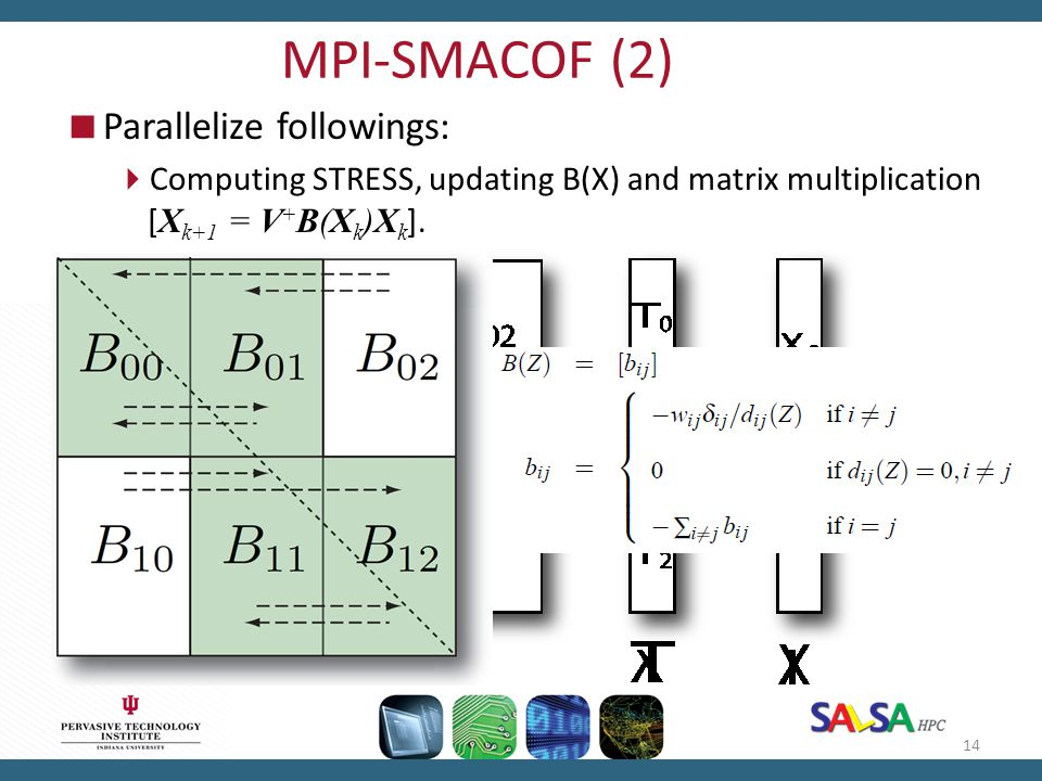 MPI-SMACOF (2) Parallelize followings:
