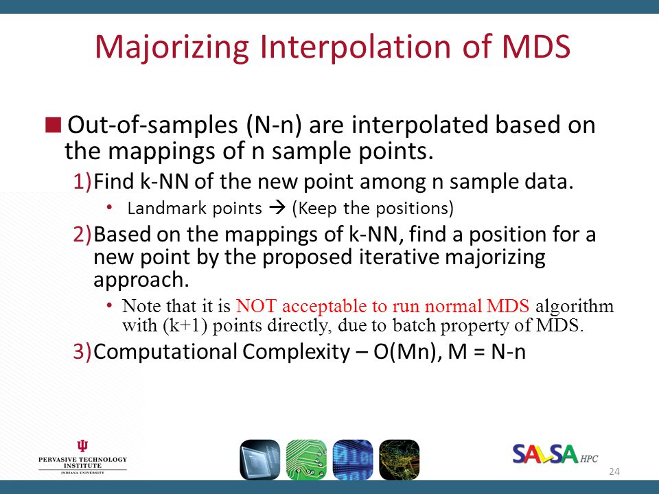 Majorizing Interpolation of MDS