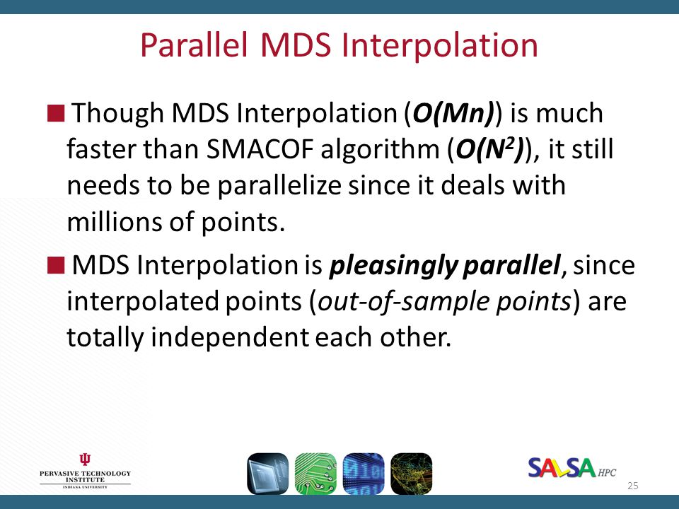 Parallel MDS Interpolation