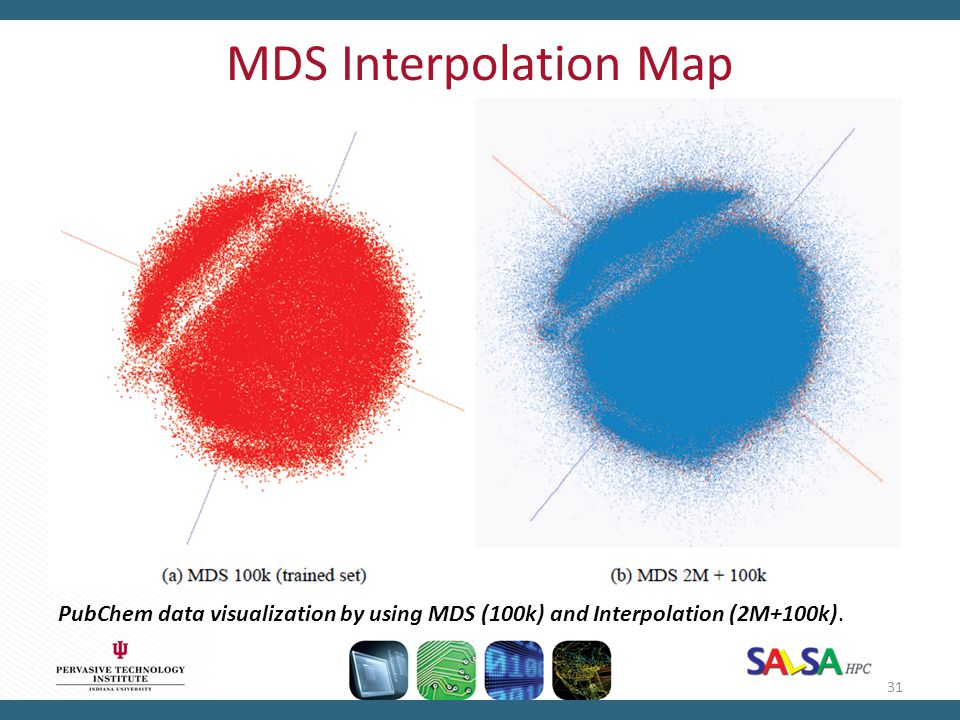 MDS Interpolation Map PubChem data visualization by using MDS (100k) and Interpolation (2M+100k).