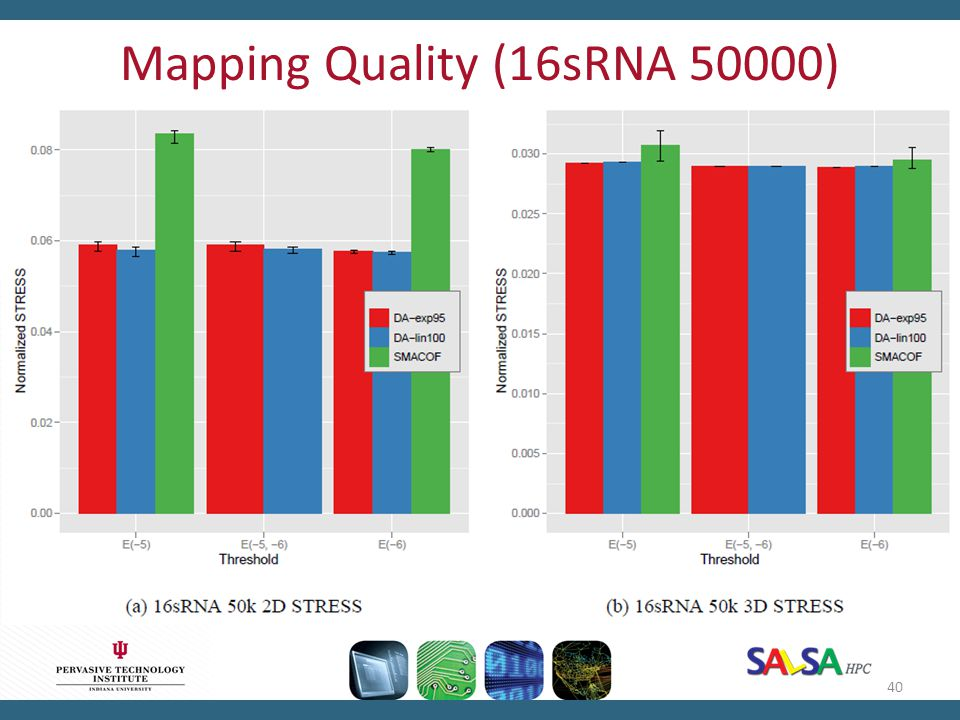 Mapping Quality (16sRNA 50000)