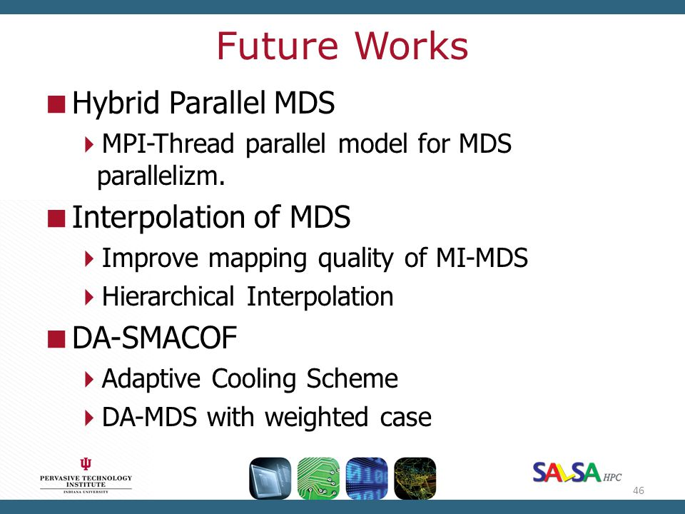 Future Works Hybrid Parallel MDS Interpolation of MDS DA-SMACOF