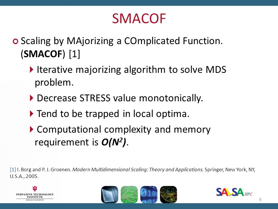 SMACOF Scaling by MAjorizing a COmplicated Function. (SMACOF) [1]