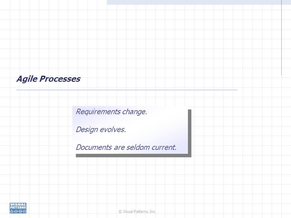 Agile Processes Requirements change. Design evolves.