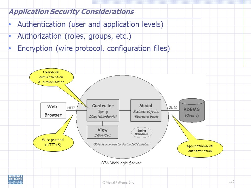 Application Security Considerations