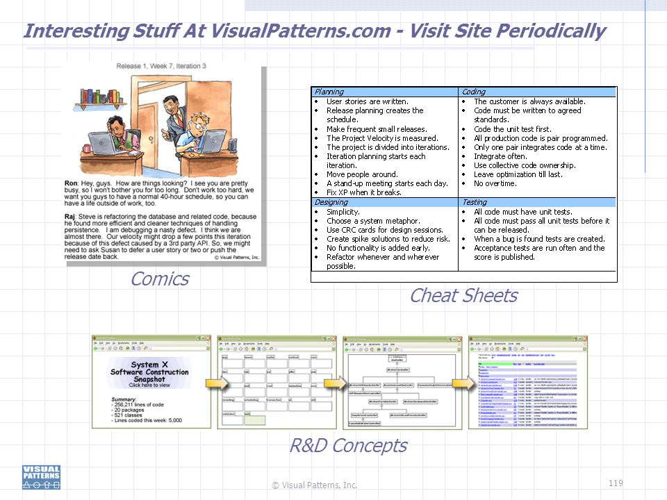 Interesting Stuff At VisualPatterns.com - Visit Site Periodically