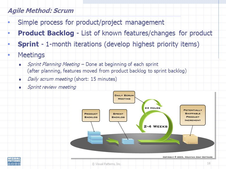 Simple process for product/project management