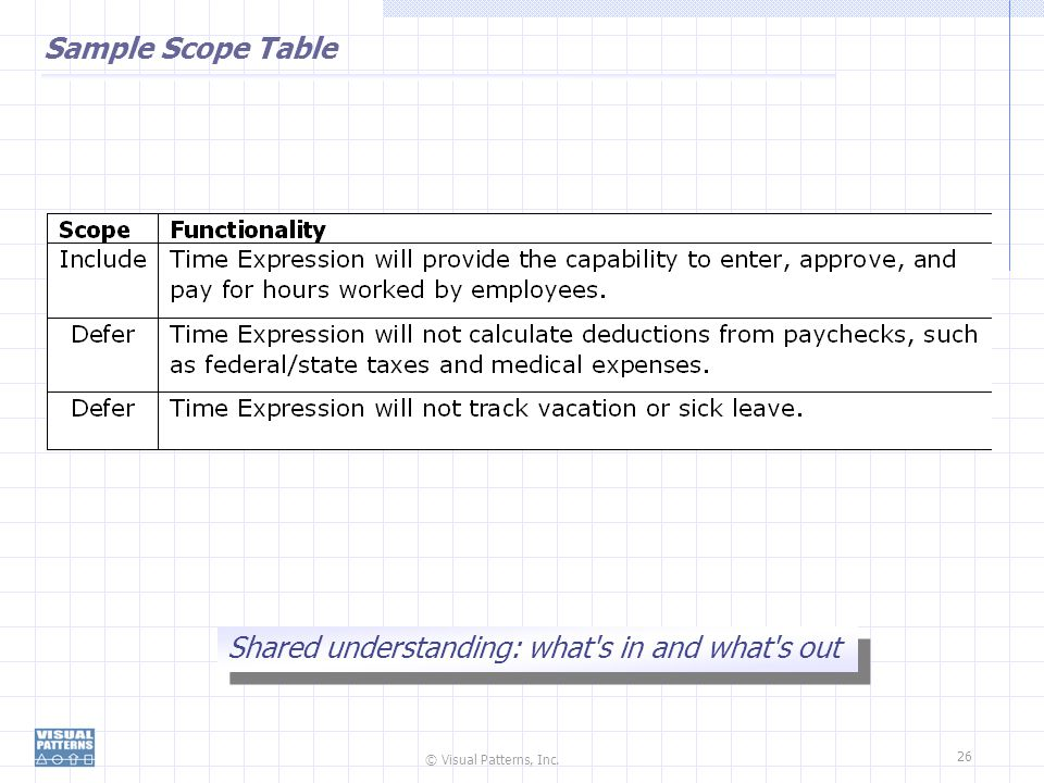 Sample Scope Table Shared understanding: what s in and what s out