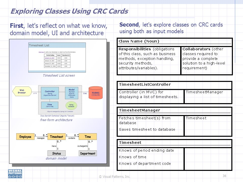 Exploring Classes Using CRC Cards