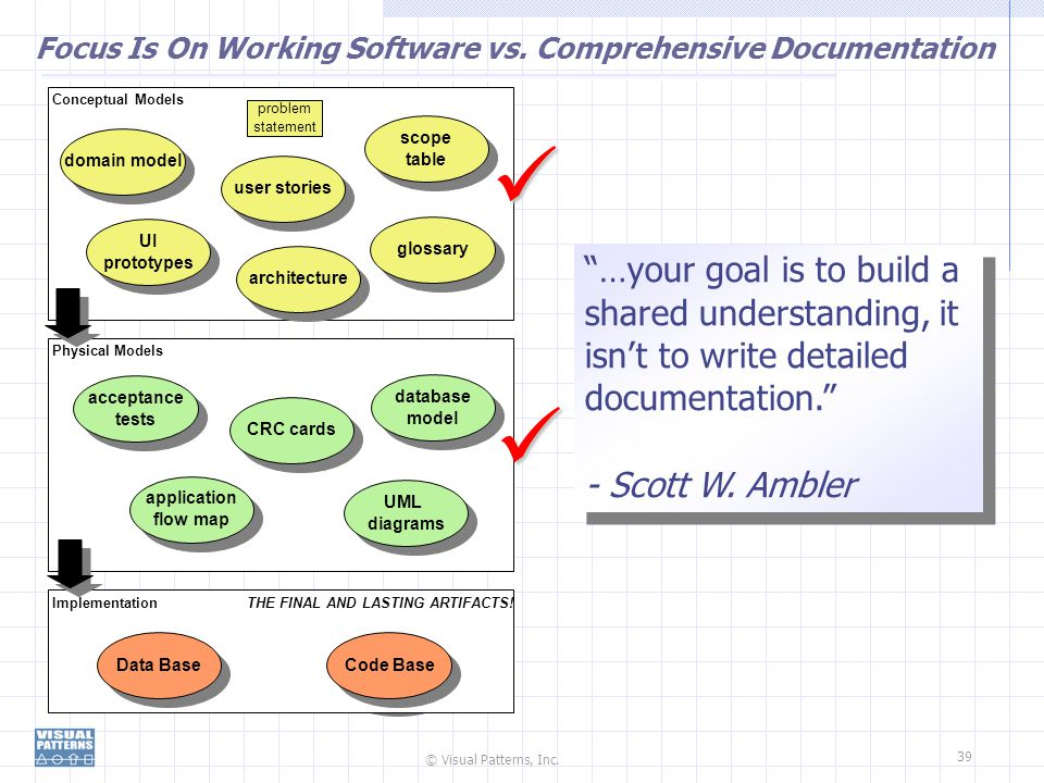 Focus Is On Working Software vs. Comprehensive Documentation