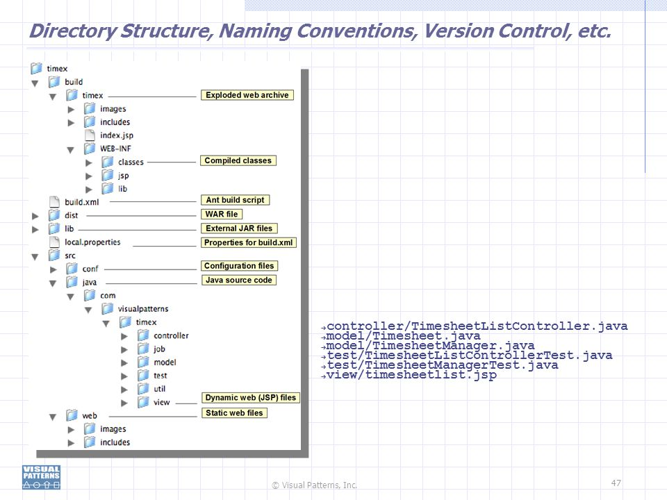 Directory Structure, Naming Conventions, Version Control, etc.