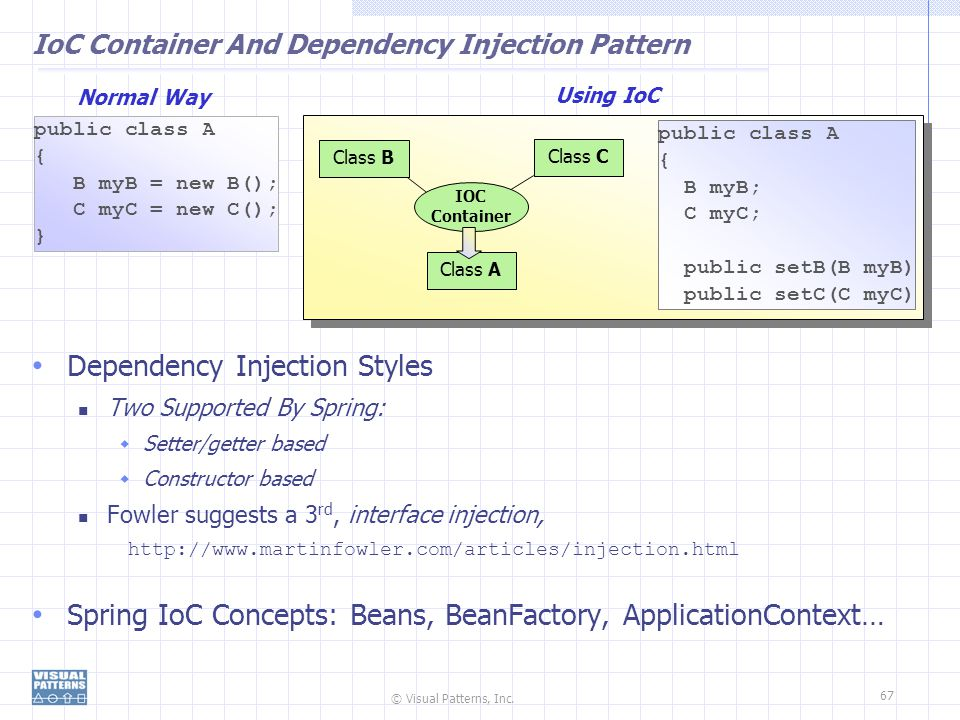 IoC Container And Dependency Injection Pattern