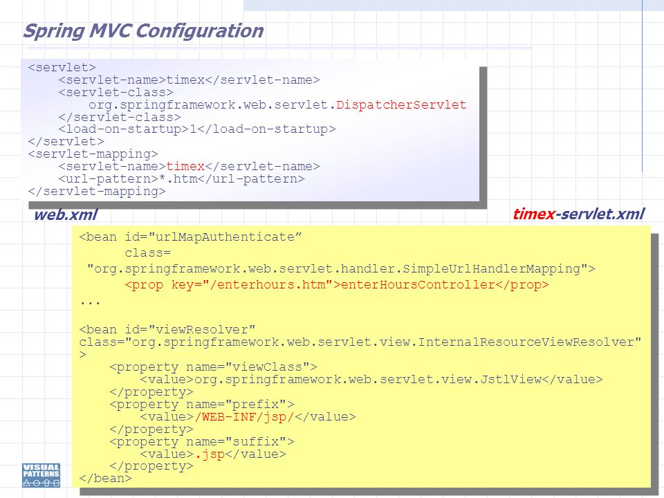 Spring MVC Configuration