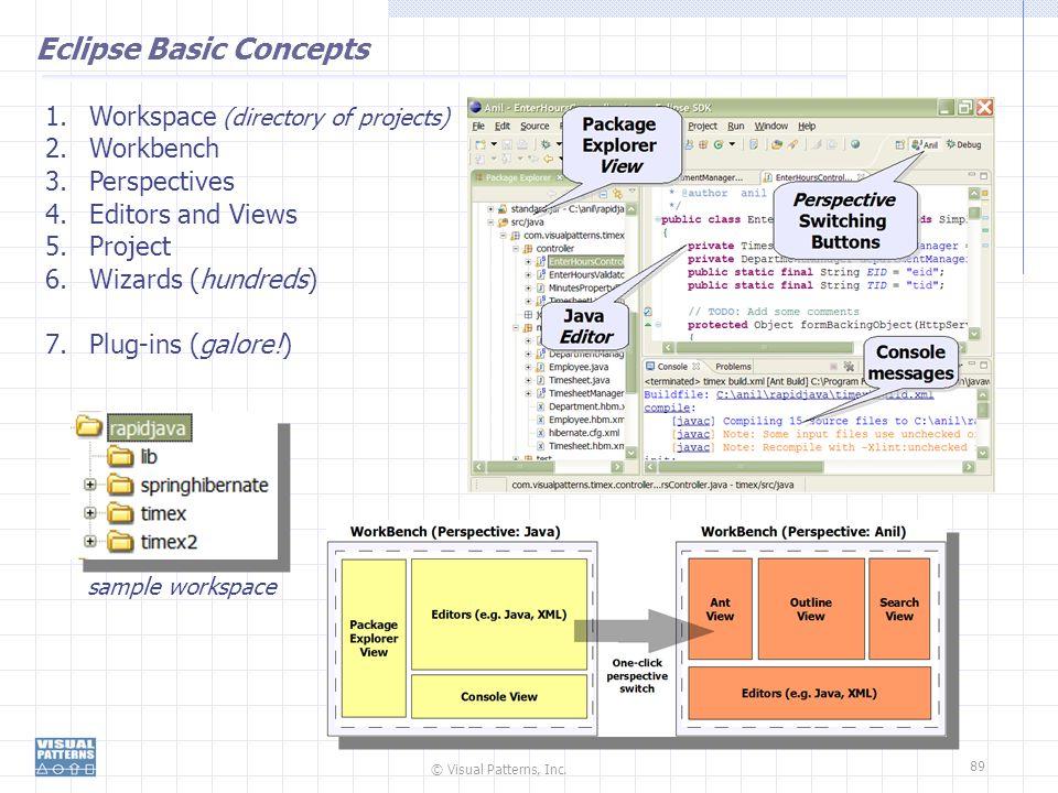 Eclipse Basic Concepts