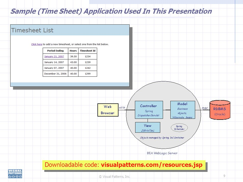 Sample (Time Sheet) Application Used In This Presentation