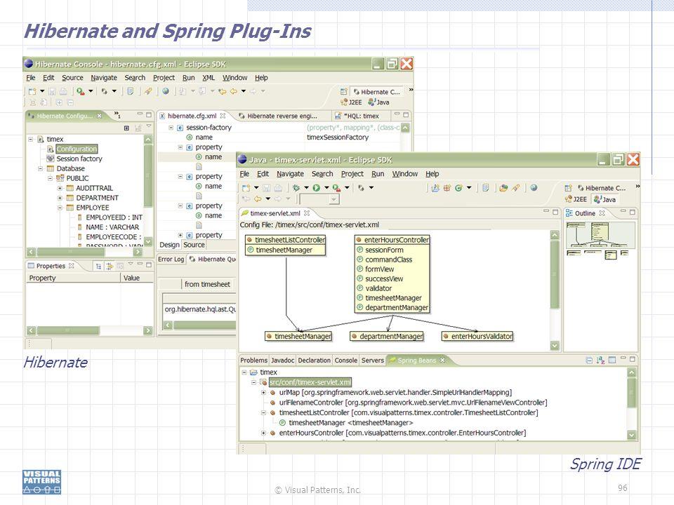 Hibernate and Spring Plug-Ins