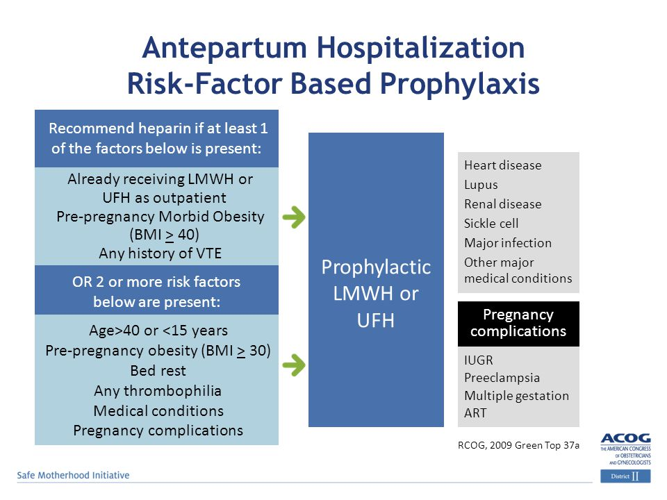 Antepartum Hospitalization Risk-Factor Based Prophylaxis