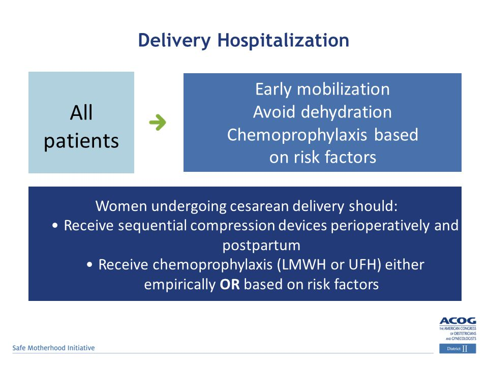 Delivery Hospitalization