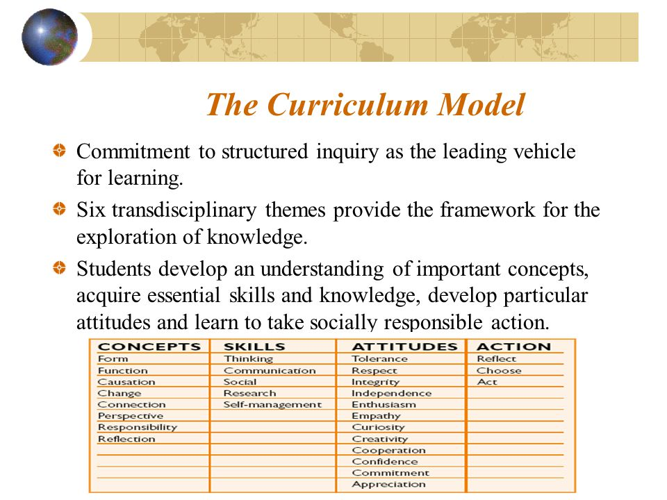 The Curriculum Model Commitment to structured inquiry as the leading vehicle for learning.