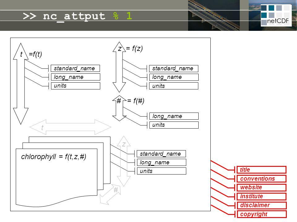 >> nc_attput % 1 z = f(z) t =f(t) # = f(#) t z