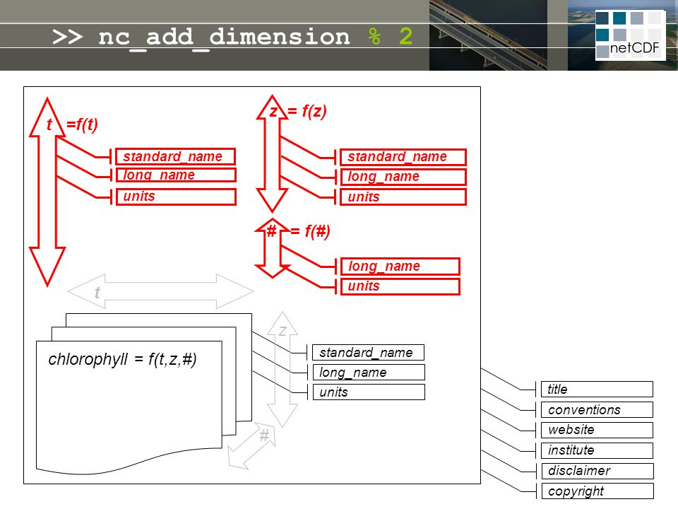 >> nc_add_dimension % 2