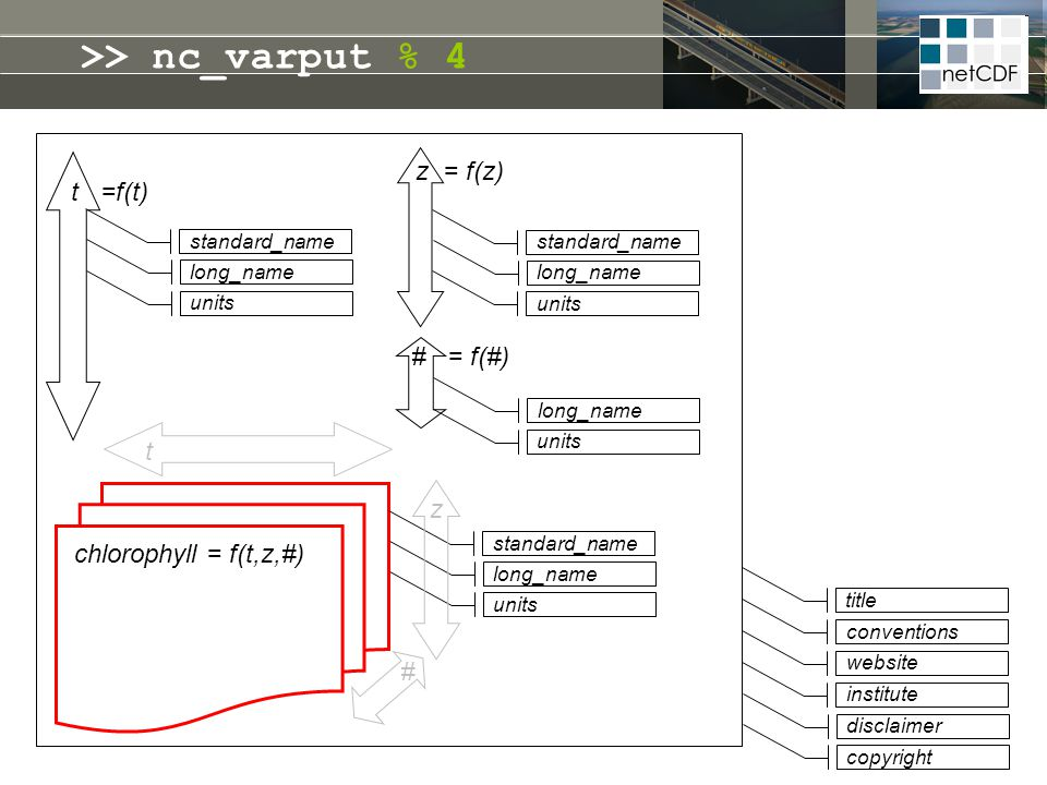 >> nc_varput % 4 z = f(z) t =f(t) # = f(#) t z