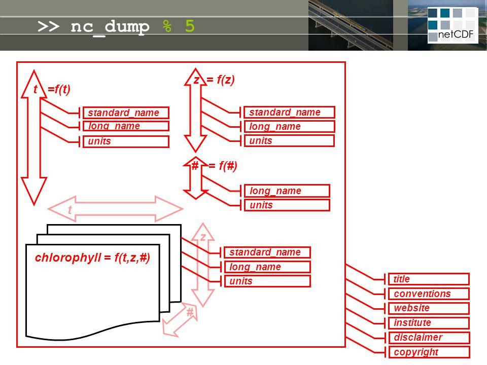 >> nc_dump % 5 z = f(z) t =f(t) # = f(#) t z