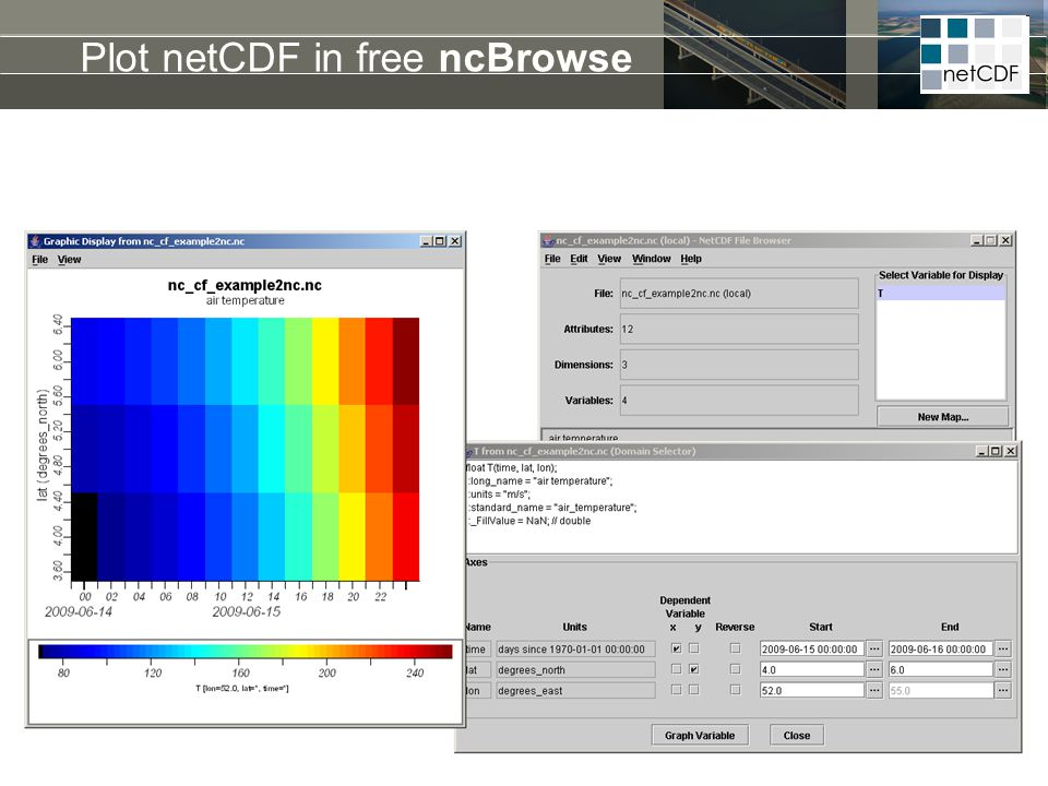 Plot netCDF in free ncBrowse