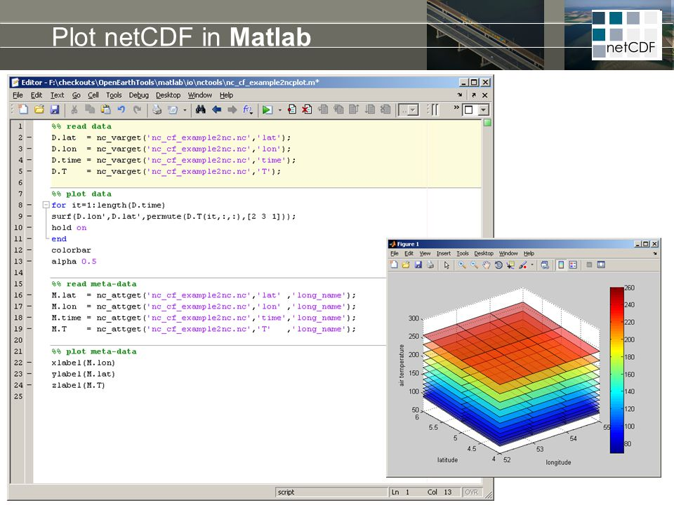 Plot netCDF in Matlab