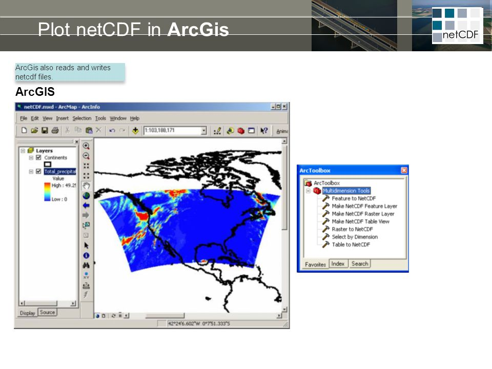 Plot netCDF in ArcGis ArcGIS
