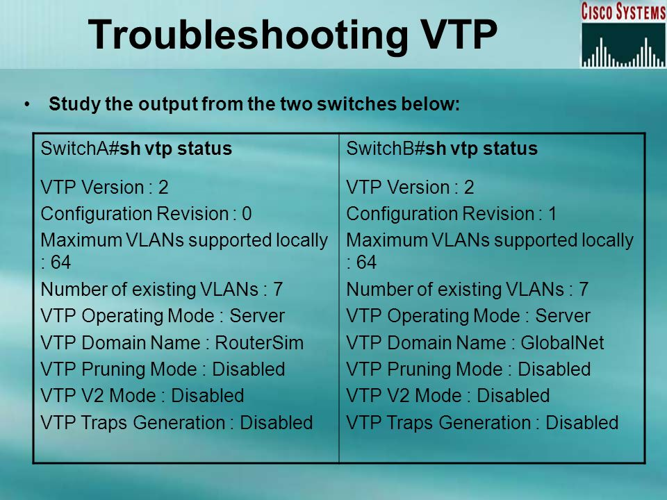 Troubleshooting VTP Study the output from the two switches below: