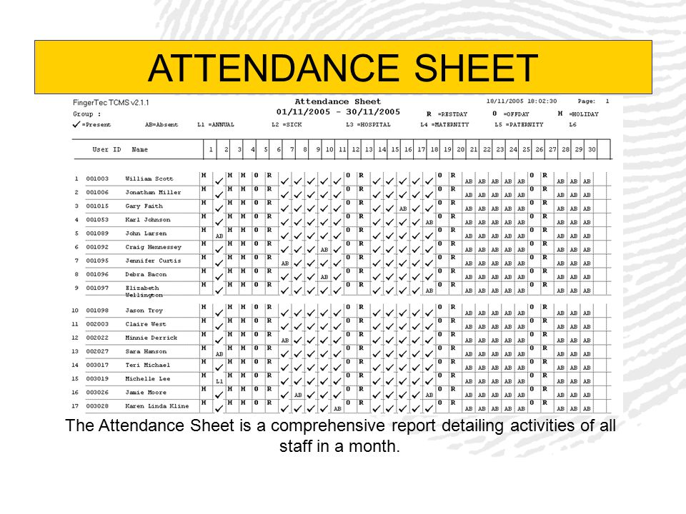 ATTENDANCE SHEET The Attendance Sheet is a comprehensive report detailing activities of all staff in a month.