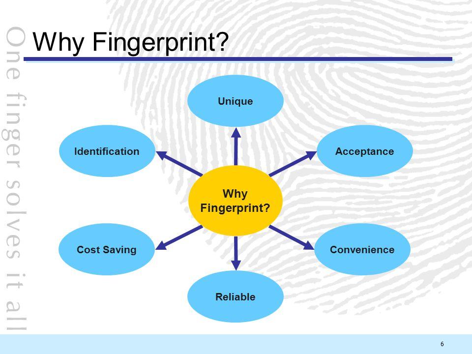 Why Fingerprint Why Fingerprint Unique Identification Acceptance