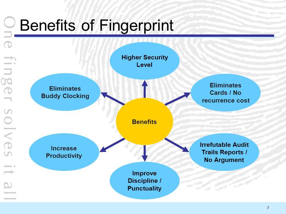 Benefits of Fingerprint